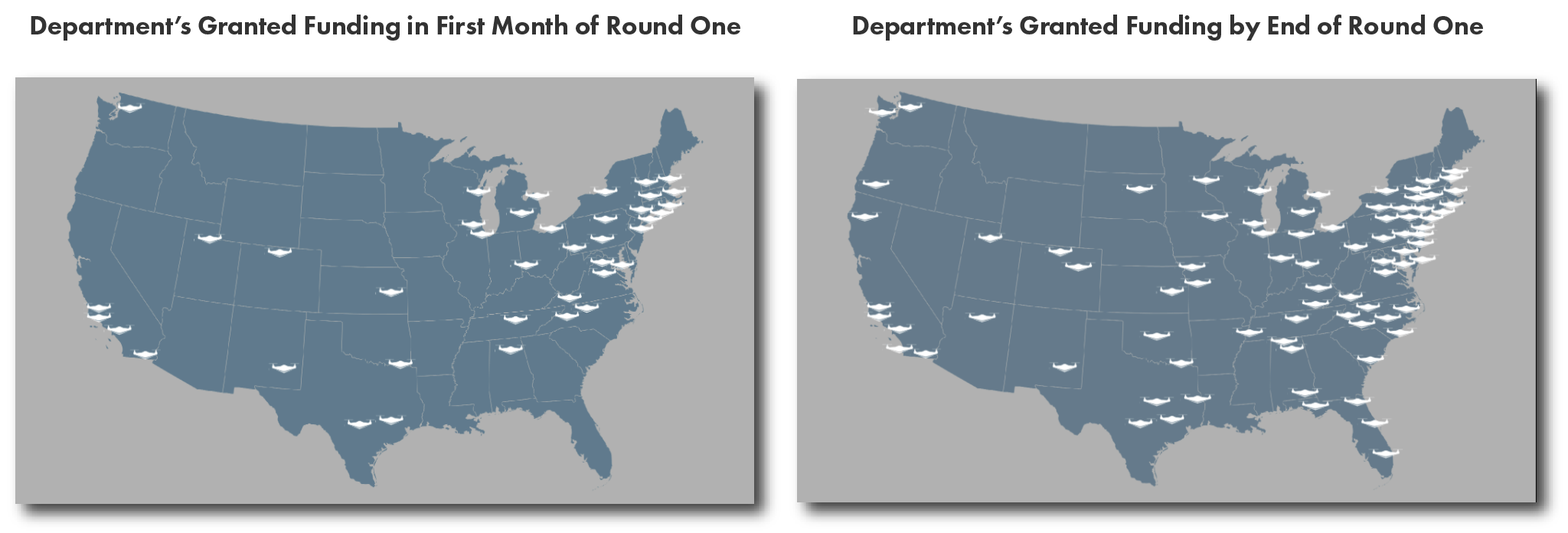 Department's awarded funding in first month vs end of Round One.